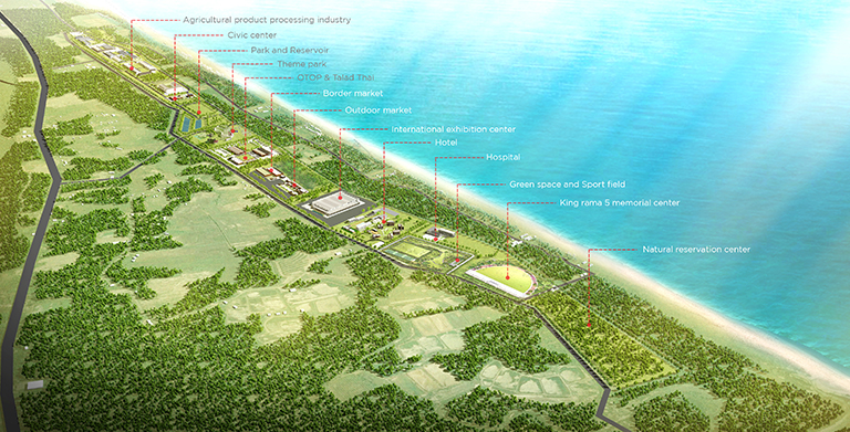 MASTER PLAN FOR SPECIAL ECONOMIC ZONE, TRAT